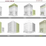 Rendering of the Pythian Building via City of New Orleans; by Studio WTA